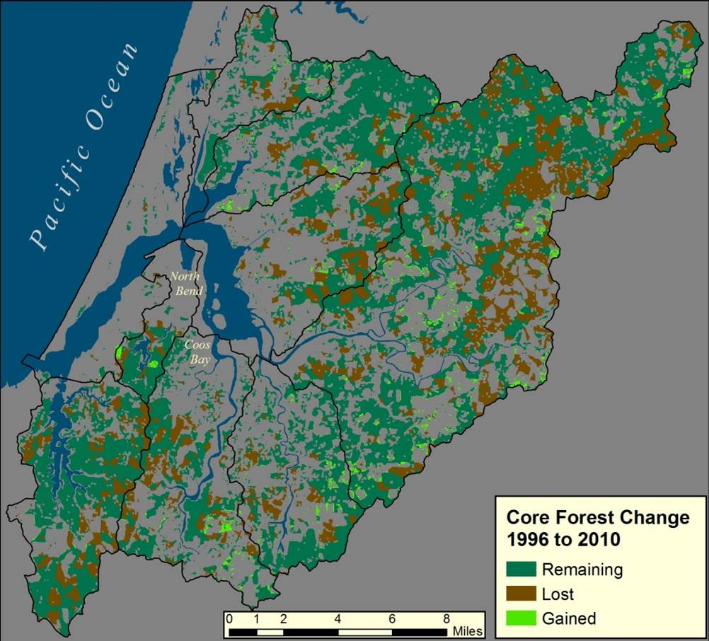Figure 7. Gains, losses and remaining core forest from 1996 to 2010 in each subsystem. Gains/losses are conversions from non-forest lands as well as from other forest fragmentation classes. Data: C-CAP 2014