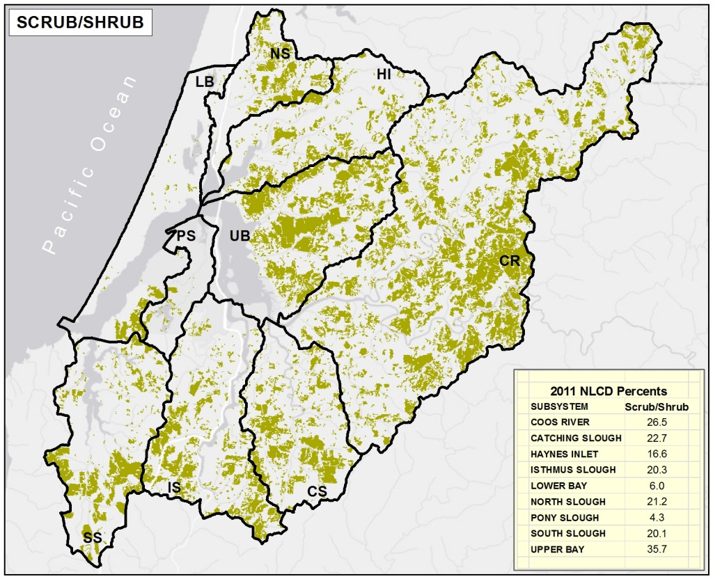 Figure 4. Distribution of Shrub/Scrub/Grass land in study area subsystems. Data Source: NLCD 2011