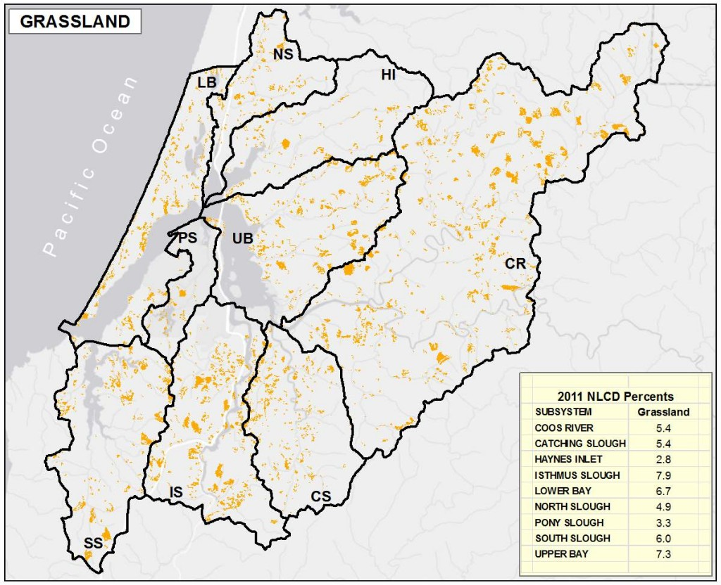 Figure 5. Distribution of Grassland in project area subsystems. Data Source: NLCD 2011