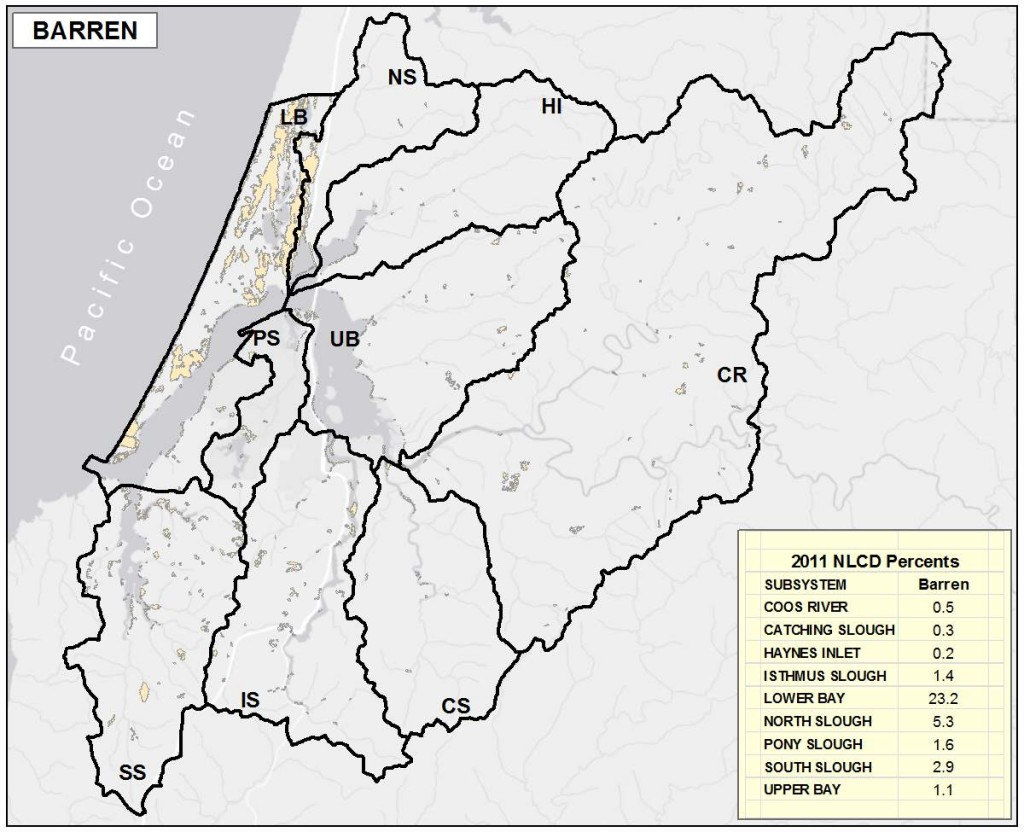 Figure 8. Distribution of Bare Land in project area subsystems. Data Source: NLCD 2011